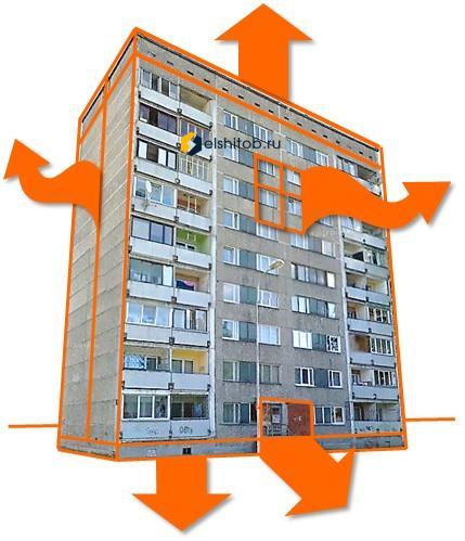 Энергоаудит жилых домов